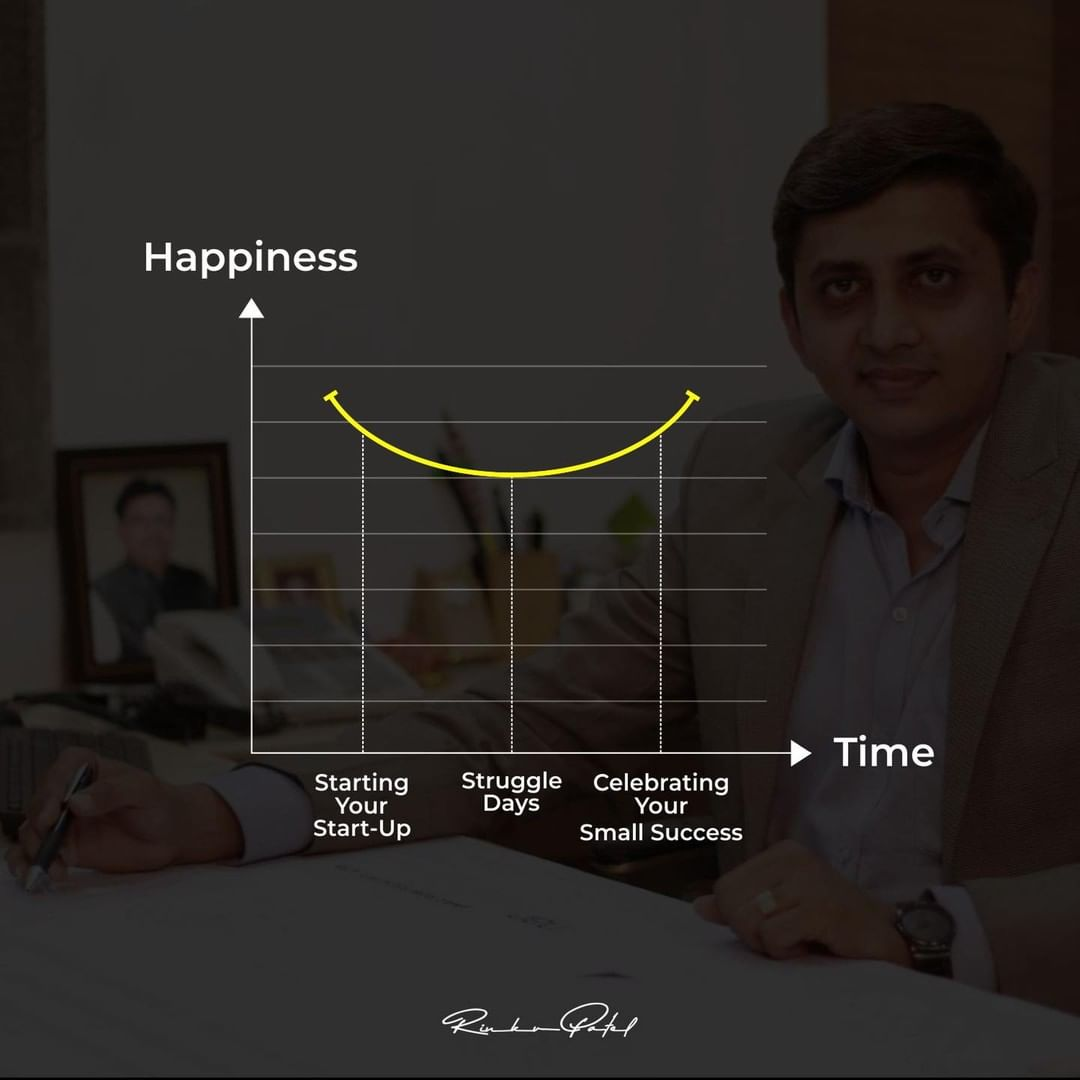 The curve that makes us all smile 😊   #entrepreneur #entrepreneurlife #entrepreneurship #difference #longway #entrepreneurmindset #mindset #happiness #business #moneymindset #moneyminded #business #businessman #rinku5265 #businessowner